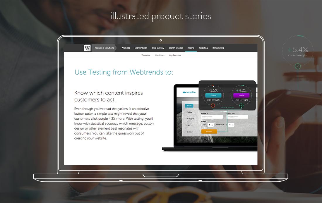 Webtrends.com_5